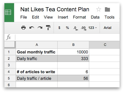 number of articles to write goals