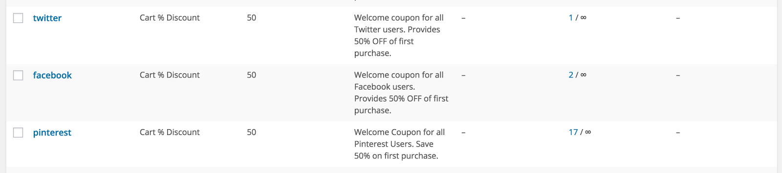 Creating coupons to match the campaigns and help with tracking/analytics