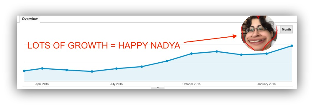 lots of growth nadya